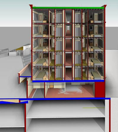 BIM Architectural Solutions in Ireland