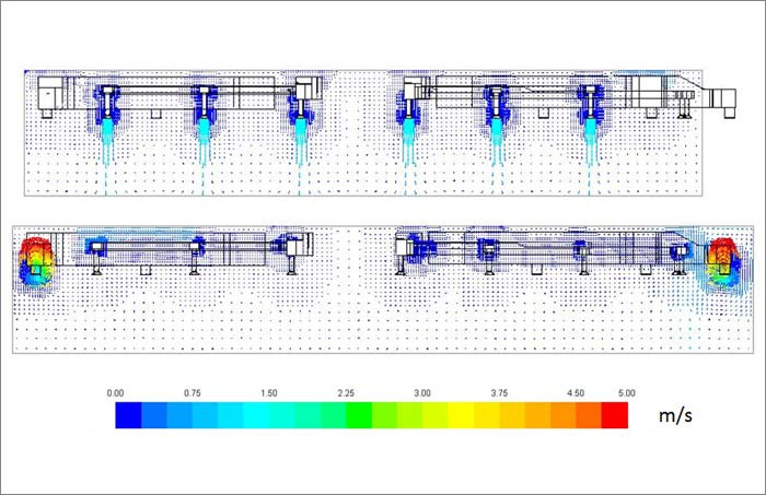 CFD helps to Predict the Flow Behaviour inside Building HVAC Application