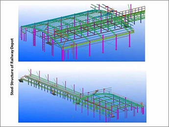 Structural Steel Detailing in Tekla of Railway Depot