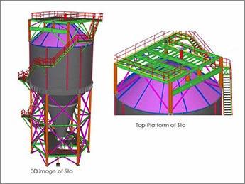 Structural 3D Modeling in Tekla