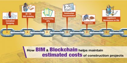 How BIM & Blockchain Helps Maintain Estimated Costs of Construction Projects